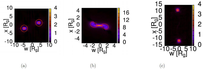 Micro black hole  Wikipedia