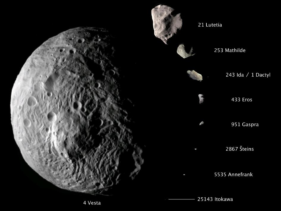 ASTEROID | physics4me