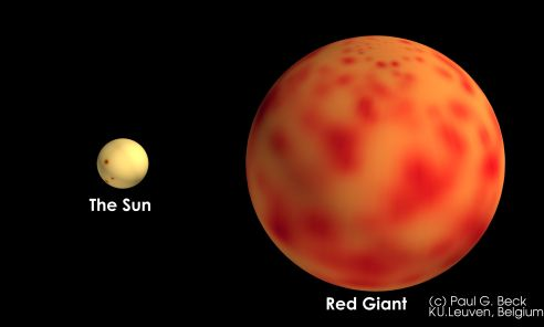 Comparison of diameter and rotation rate of a redgiant to the sun. Image Credit: Paul G. Beck, KU. Leuven.
