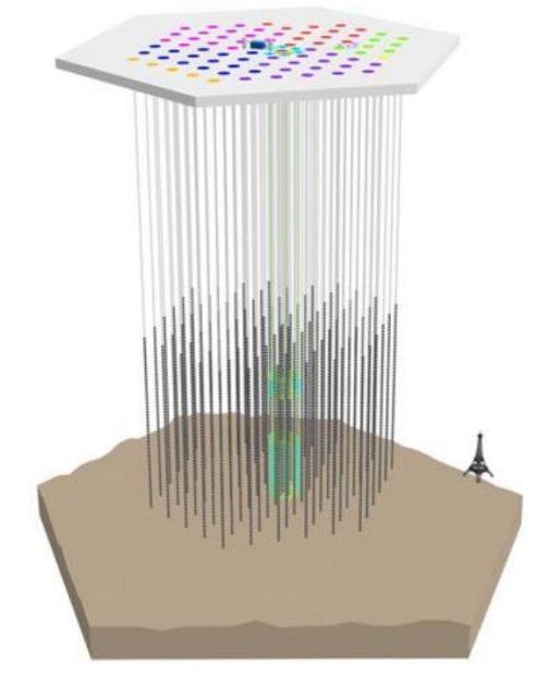 Artist's drawing of the IceCube detector