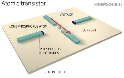 Unsw single atom transistor