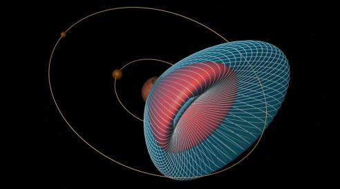 The image shows the orbits of the Martian moons Phobos and Deimos and the spread of potential particle trajectories from an asteroid impact on Mars. (Credit: Purdue University image/courtesy of Loic Chappaz)