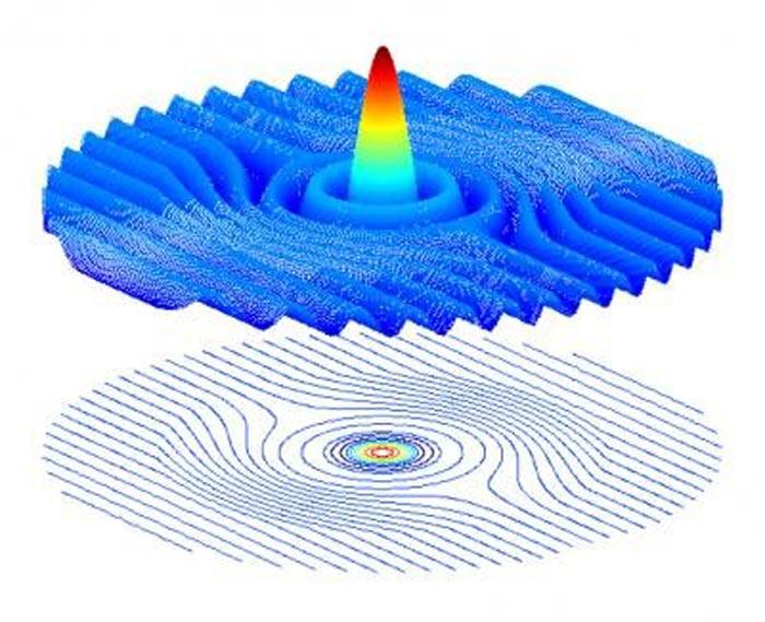 Schrödinger's hat' could spy on quantum particles | physics4me