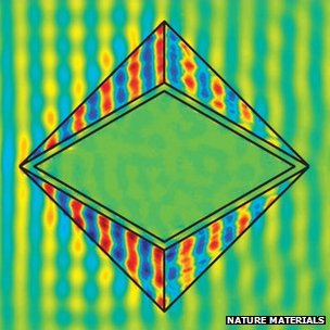 The trick included developing a diamond-shaped cloaking region - invisible only from one direction