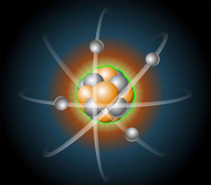 atom-protons-electrons