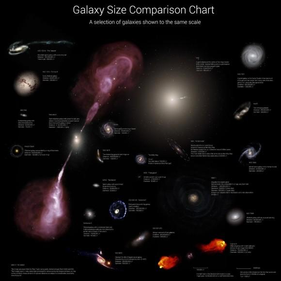 Galaxy-Size-Comparison-Chart-580x580