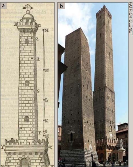"""The Asinelli Tower,which Giovanni Riccioli considered to be """"as commodious as possible"""" to falling-body experiments, stands nearly 100m above the heart of Bologna, Italy. (a) Riccioli's sketch illustrates his experimental findings: A ball dropped from the tower's summit, point O, reaches points C, Q, R, S, and T in times corresponding to 5, 10, 15, 20, and 25 pendulum strokes, respectively. (Image from ref. 14.) (b) A photo shows the tower as seen today."""