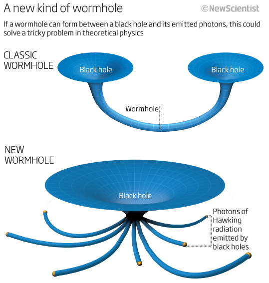 Stephen Hawking There are no black holes  Nature News
