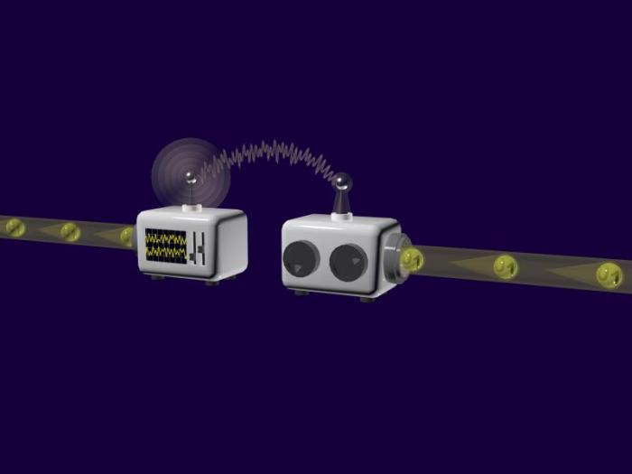 Deterministic quantum teleportation of a photonic quantum bit. Each qubit that flies from the left into the teleporter leaves the teleporter on the right with a loss of quality of only around 20 percent, a value not achievable without entanglement. (Credit: Ill./©: University of Tokyo)