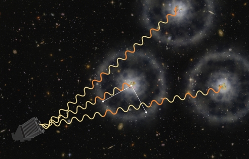 An artist's conception of how BOSS uses quasars to measure the distant universe. + MORE + Credit: Zosia Rostomian (Lawrence Berkeley National Laboratory) and Andreu Font-Ribera (BOSS Lyman-alpha team, Berkeley Lab.)