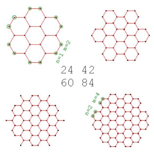 Graphene hexagons of increasing size