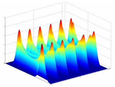 Simulated quantum cradling: a disturbed wavefunction