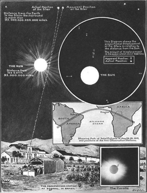 eclipse_1919
