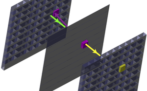 B. R. Safdi and B. Suerfu, Phys. Rev. Lett. (2015) Slicing and dicing. In a proposed detector design, an antineutrino (green track) triggers inverse beta decay in a target layer, creating a neutron (yellow) and a positron (purple) that generate signals in adjacent capture layers. Connecting the dots makes it possible to deduce the antineutrino's trajectory.