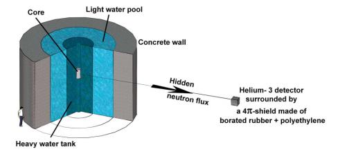 neutrons1