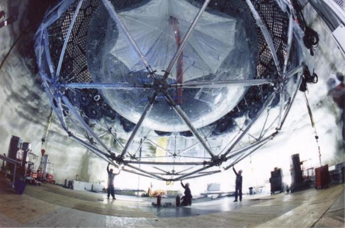 View of the SNO detector under construction