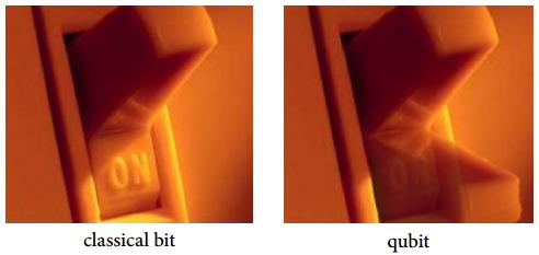 bit_qubit